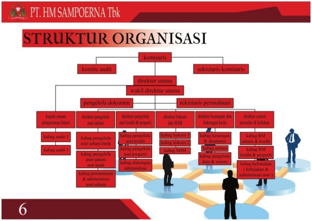 Sampoerna Company Profile