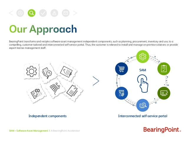 SAM – Software Asset Management   A BearingPoint Accelerator BearingPoint transforms and restyles software asset managemen...