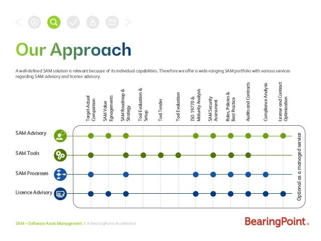 SAM – Software Asset Management   A BearingPoint Accelerator A well-defined SAM solution is relevant because of its individ...