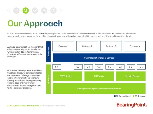 SAM – Software Asset Management   A BearingPoint Accelerator Due to the extensive cooperation between a joint governance b...