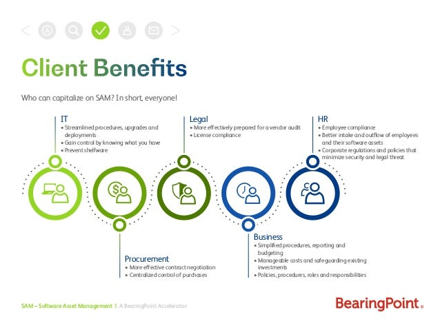SAM – Software Asset Management   A BearingPoint Accelerator Who can capitalize on SAM? In short, everyone! IT • Streamlin...