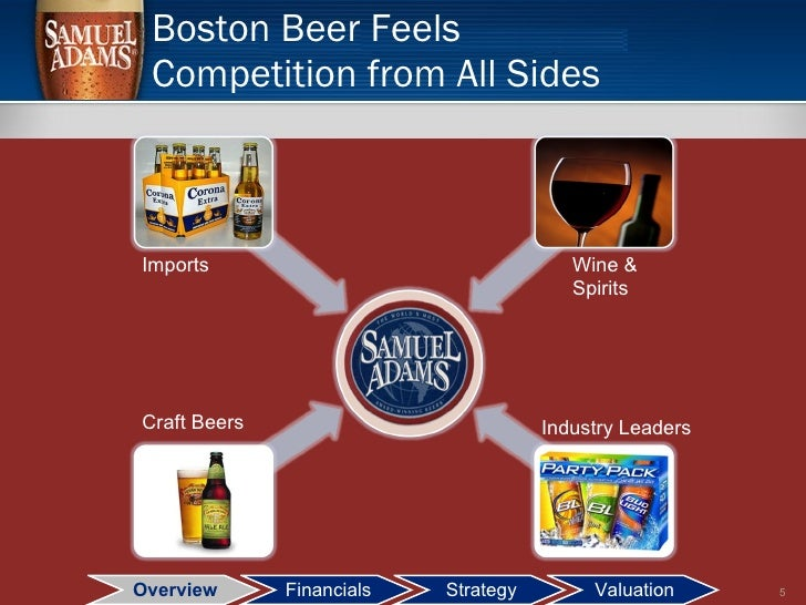 boston beer company ipo