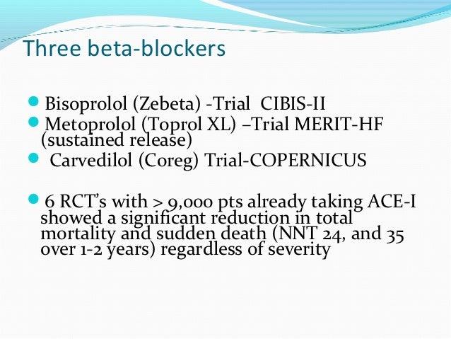 Zebeta Beta Blocker