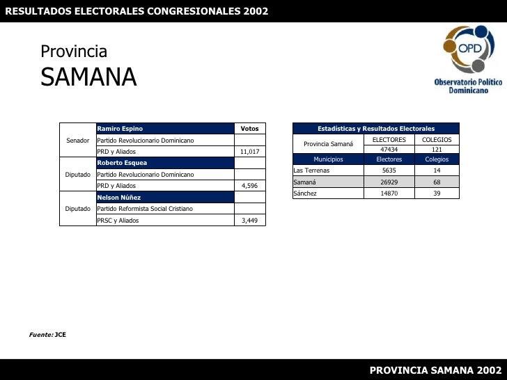 RESULTADOS ELECTORALES CONGRESIONALES 2002<br />ProvinciaSAMANA<br />Fuente: JCE<br />PROVINCIA SAMANA 2002<br />