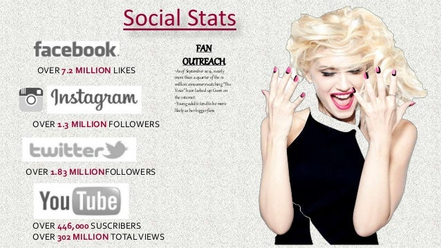 Social Stats OVER 7.2 MILLION LIKES OVER 1.83 MILLIONFOLLOWERS OVER 1.3 MILLION FOLLOWERS OVER 446,000 SUSCRIBERS OVER 302...