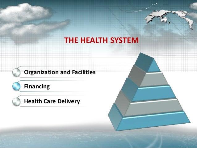 Bahrain Healthcare Systeme
