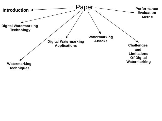 recent watermarking research papers 2014