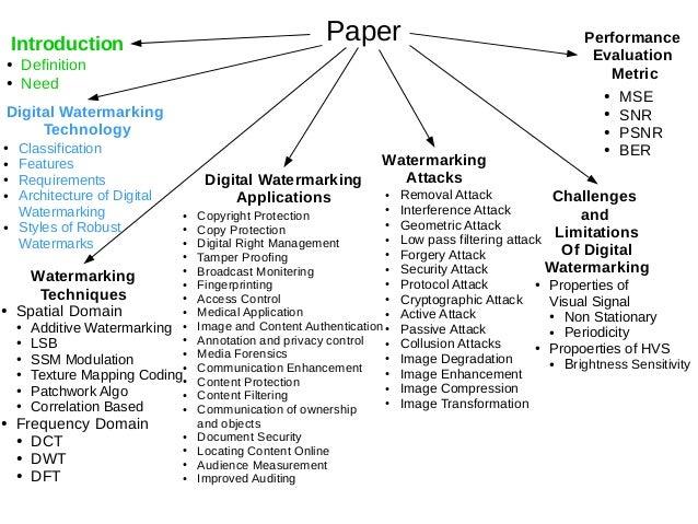 ieee papers on digital watermarking