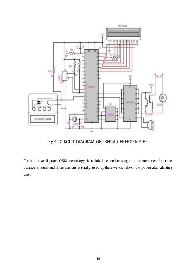prepaid energymeter