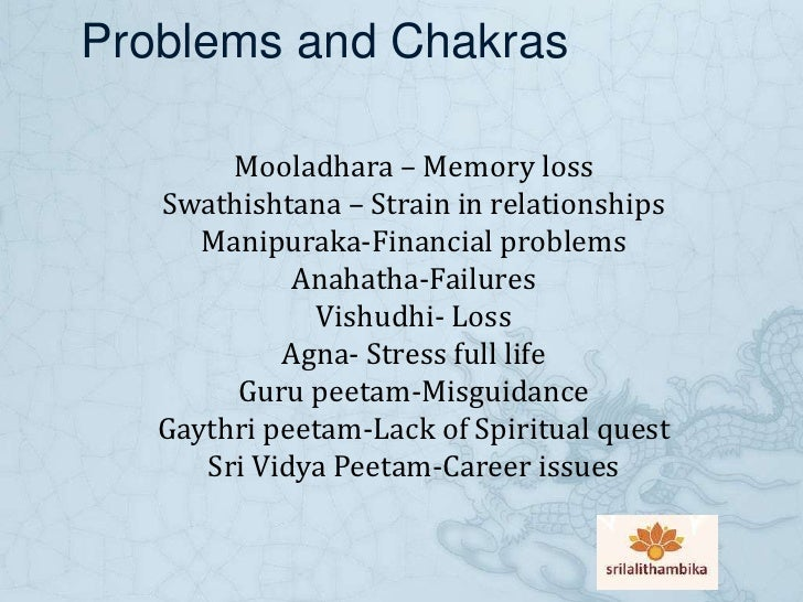 Problems and Chakras        Mooladhara – Memory loss   Swathishtana – Strain in relationships      Manipuraka-Financial pr...
