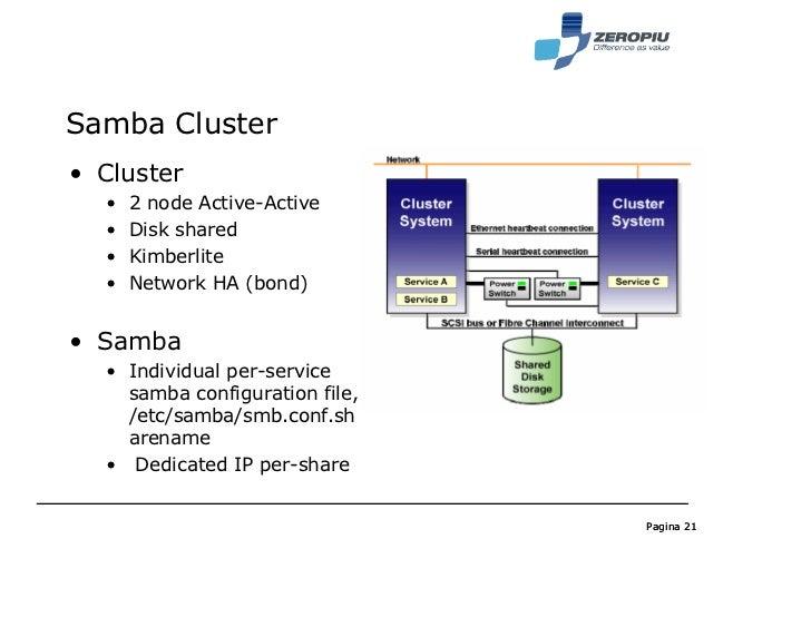 Configuration of ldap and samba
