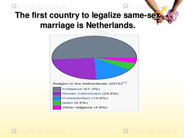 same sex marriage  11 the first country to legalize same sex marriage