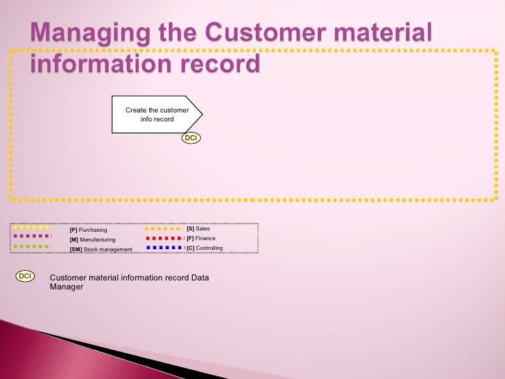 Create the customer                                    info record                                                  DCI   ...