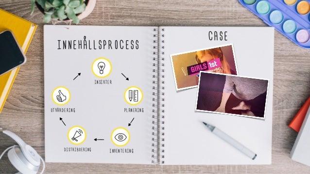 C A S E Libresse - Blodigt Allvar Insikter/Planera/Skapa/Distribuera/Utvärdera Blodigt Allvar