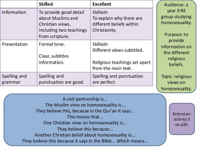 Different religious views on homosexuality in christianity