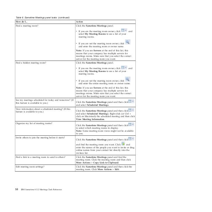 Table 6. Sametime Meetings panel tasks (continued)How do I...                                             ActionFind a mee...
