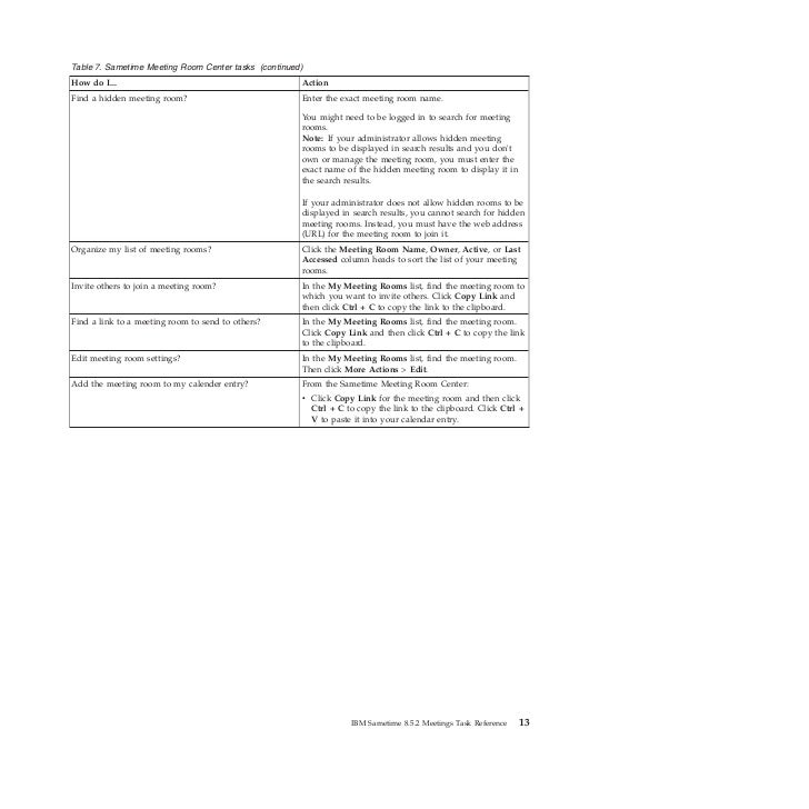 Table 7. Sametime Meeting Room Center tasks (continued)How do I...                                           ActionFind a ...