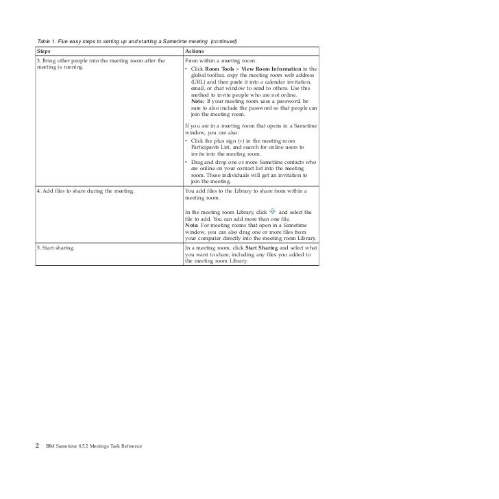 Table 1. Five easy steps to setting up and starting a Sametime meeting (continued)Steps                                   ...