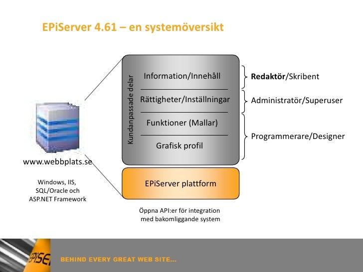 EPiServer 4.61 – en systemöversikt                                               Information/Innehåll          Redaktör/Sk...