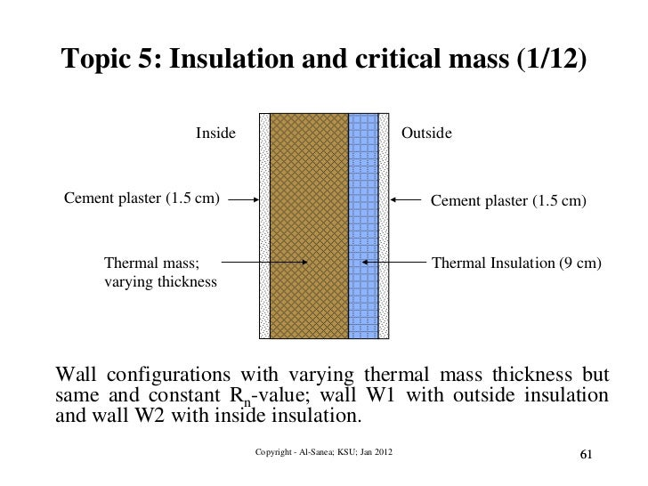 Sami Al Sanea State Of The Art In The Use Of Thermal Insulation In Building Walls And Roofs Part 2 on heating and insulation