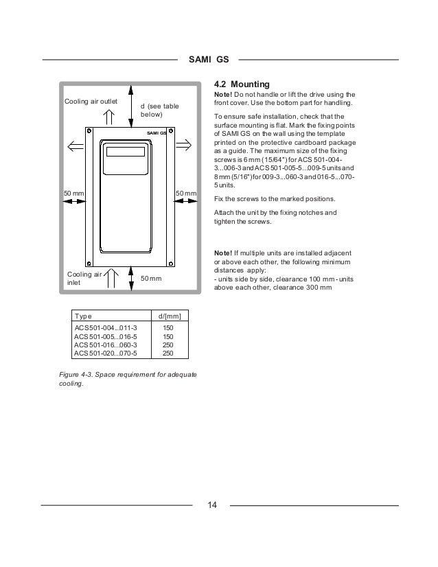 ABB Sami GS 501 Manual