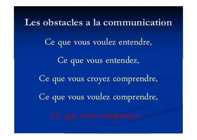 Les obstacles a la communication Ce que vous voulez entendre, Ce que vous entendez, Ce que vous croyez comprendre, Ce que ...