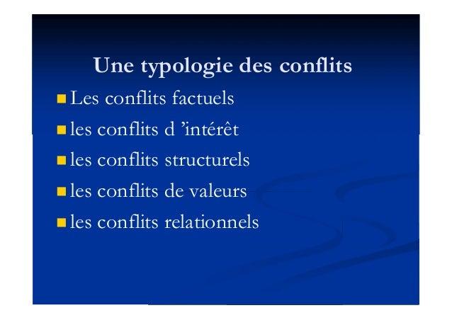 Une typologie des conflits  Les conflits factuels  les conflits d 'intérêt  les conflits structurels  les conflits de ...