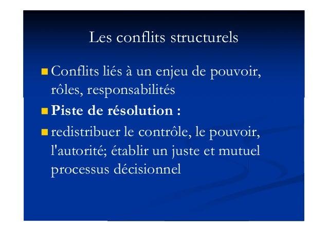 Les conflits structurels  Conflits liés à un enjeu de pouvoir, rôles, responsabilités  Piste de résolution :  redistrib...