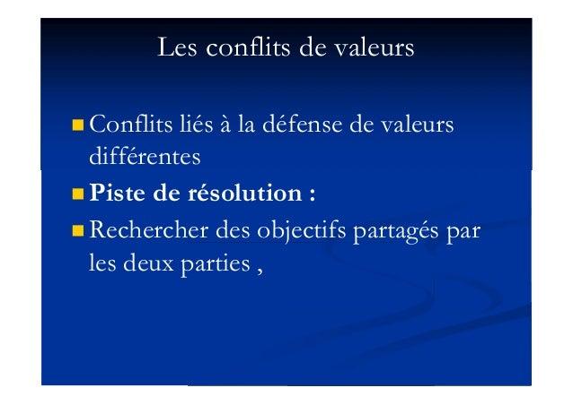 Les conflits de valeurs  Conflits liés à la défense de valeurs différentes  Piste de résolution :  Rechercher des objec...