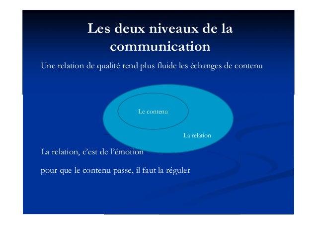 La relation Les deux niveaux de la communication Une relation de qualité rend plus fluide les échanges de contenu La relat...