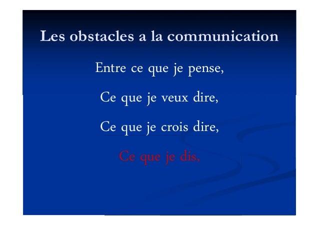 Les obstacles a la communication Entre ce que je pense, Ce que je veux dire, Ce que je crois dire, Ce que je dis,