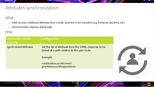 AEM GEMS Session SAML authentication in AEM