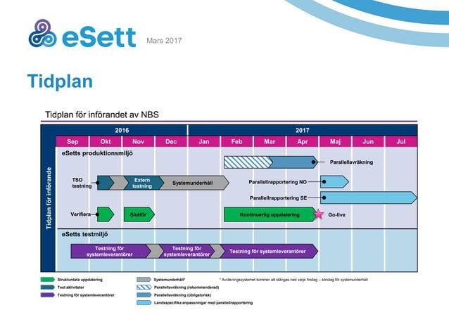 2 Tidplan Tidplanförinförande 2016 2017 Sep Okt Nov Dec Jan Feb Mar Apr Maj Jun Jul Strukturdata uppdatering Test aktivite...