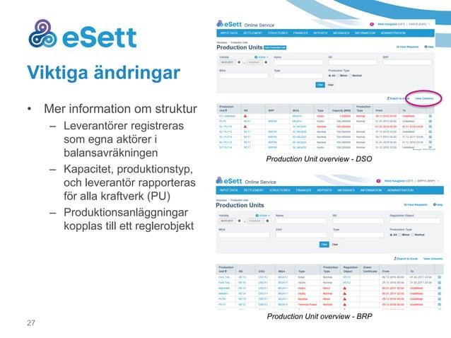 29 Online Service Dashboard • Visar viktig information anpassad efter respektive aktörstyp