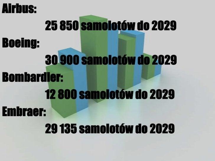 Airbus: <br />25 850 samolotów do 2029<br />Boeing:<br />30 900 samolotów do 2029<br />Bombardier:<br />12 800 sam...