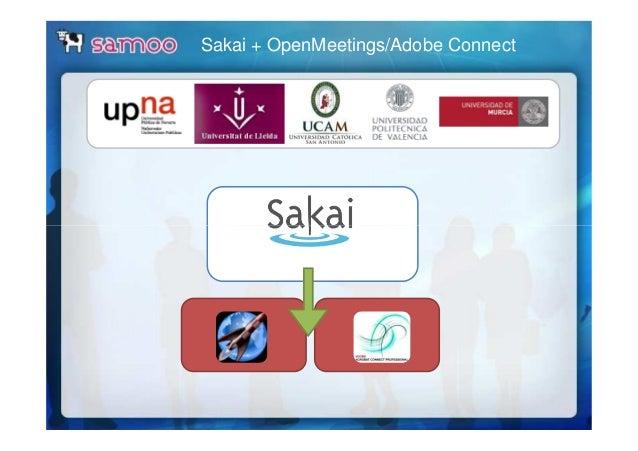 Sakai + OpenMeetings/Adobe Connect