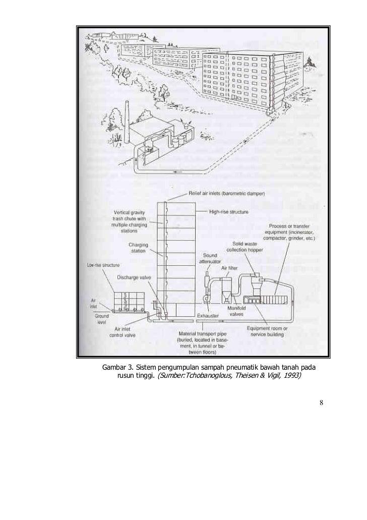 Perdagangan sistem mekanis