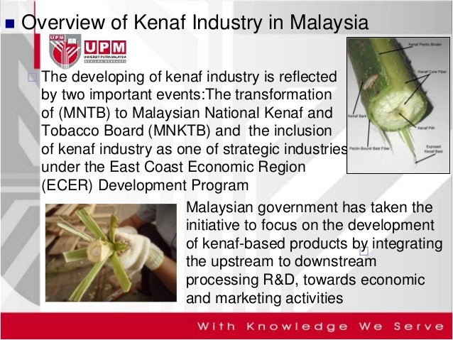  Overview of Kenaf Industry in Malaysia   The developing of kenaf industry is reflected  by two important events:The tra...