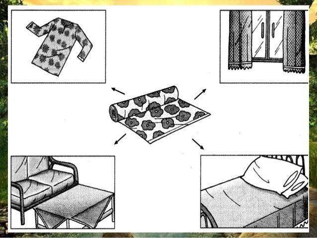 Sampel jwpan bhgian a, b dan c