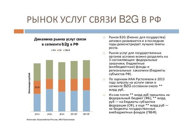 малый бизнес идеи в украине ИДЕИ ЧАСТНОГО БИЗНЕСА ПРАЧЕЧНАЯ БИЗНЕС ИДЕИ 2017 года<iframe width=