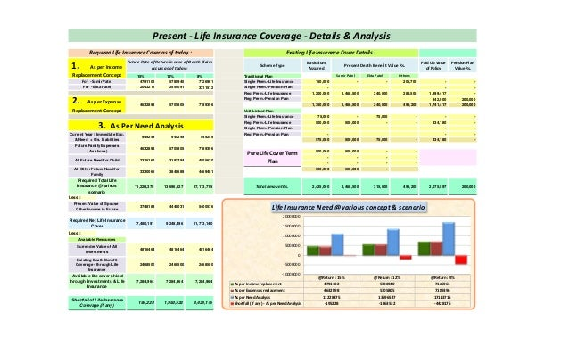 sample comprehensive personal financial plan created in excel based p
