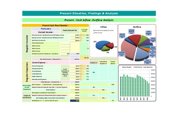 Expense Analysis Report Sample Image Gallery - Hcpr