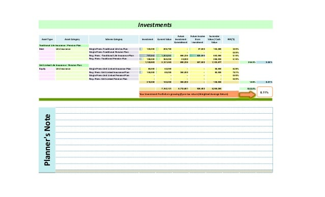 Sample Comprehensive Personal Financial Plan Created in Excel based P – Sample Financial Plan