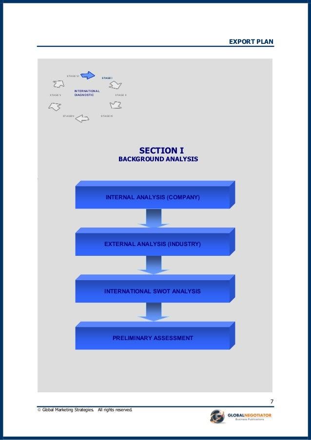 export marketing plan essay