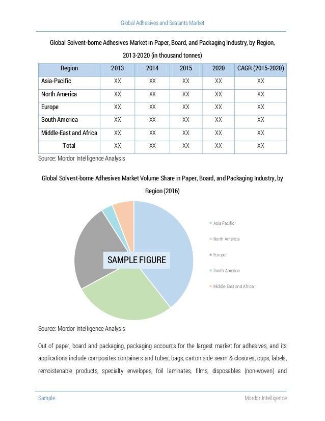 Sample Global Adhesives and Sealants Market - Mordor