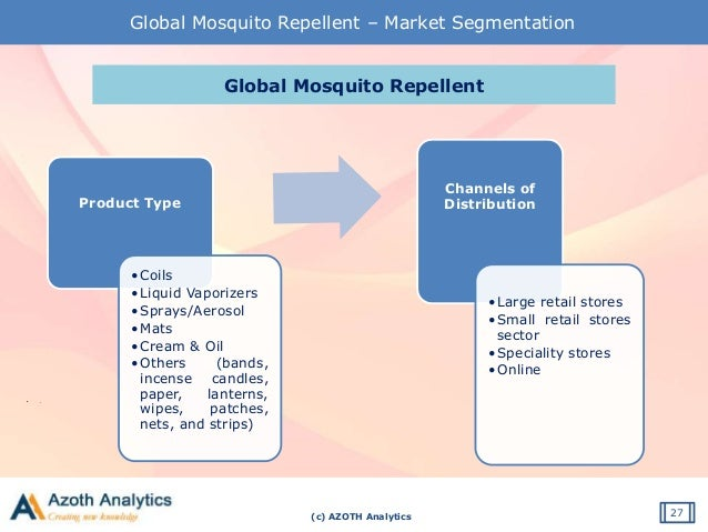 Mosquito Repellent Market Size Analysis, Segmentation, Industry Outlook and Forecasts, 2017 - 2021