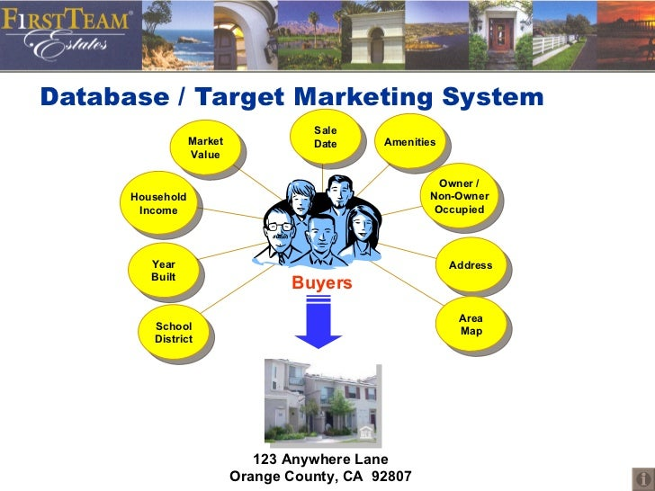 Database / Target Marketing System Address Household Income Sale Date Market Value Amenities Owner / Non-Owner Occupied Ye...