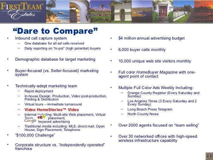 """ Dare to Compare"" <ul><li>$4 million annual advertising budget </li></ul><ul><li>6,000 buyer calls monthly </li></ul><ul>..."