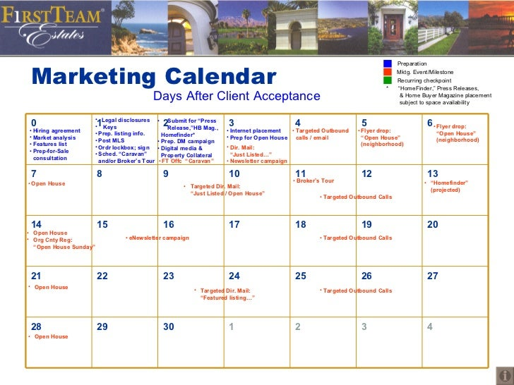 Marketing Calendar Days After Client Acceptance <ul><li>Hiring agreement </li></ul><ul><li>Market analysis </li></ul><ul><...