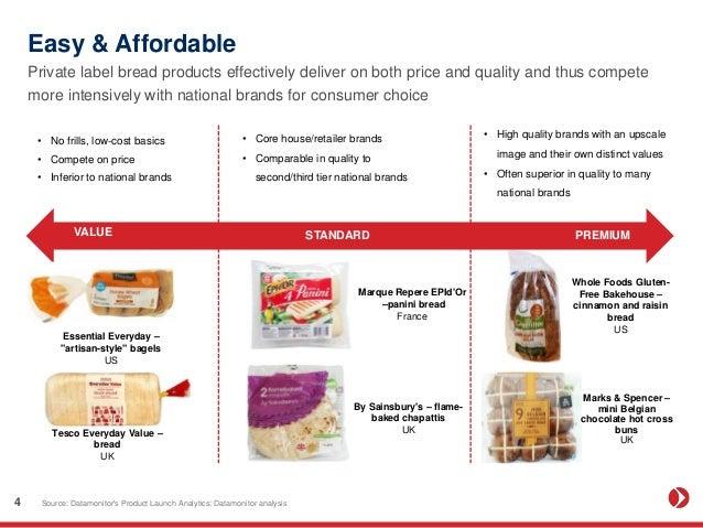 Whole Foods Bakery Ingredients
